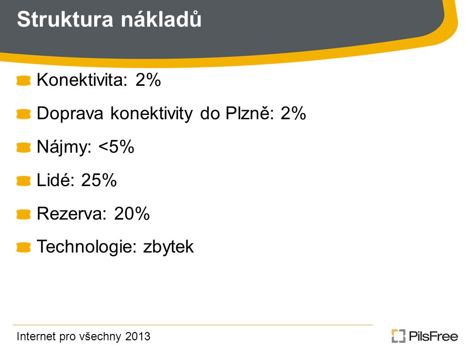 Struktura nákladů Konektivita: 2% Doprava konektivity do Plzně: 2% Nájmy: <5% Lidé: 25% Rezerva: 20% Technologie: zbytek Internet pro všechny 2013