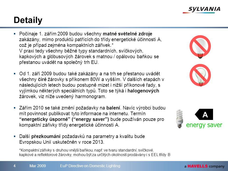 Mar 2009EuP Directive on Domestic Lighting4 Detaily  Počínaje 1.