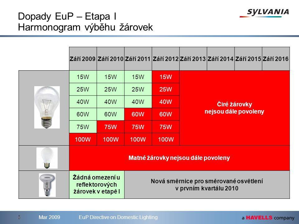 Mar 2009EuP Directive on Domestic Lighting5 Dopady EuP – Etapa I Harmonogram výběhu žárovek 5 Září 2009Září 2010Září 2011Září 2012Září 2013Září 2014Září 2015Září 2016 Clear 15W Čiré žárovky nejsou dále povoleny 25W 40W 60W 75W 100W Matné žárovky nejsou dále povoleny Žádná omezení u reflektorových žárovek v etapě I Nová směrnice pro směrované osvětlení v prvním kvartálu 2010