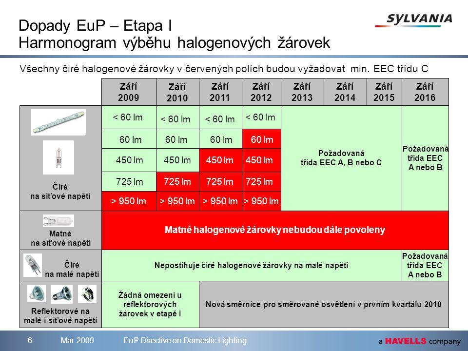 Mar 2009EuP Directive on Domestic Lighting6 Dopady EuP – Etapa I Harmonogram výběhu halogenových žárovek Všechny čiré halogenové žárovky v červených p
