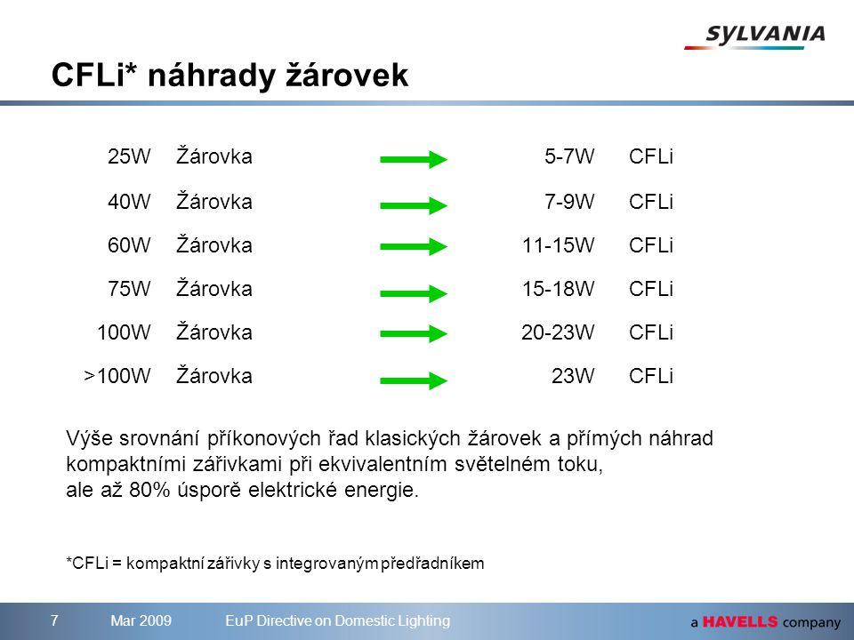 Mar 2009EuP Directive on Domestic Lighting7 CFLi* náhrady žárovek 25W Žárovka 5-7W CFLi 40W Žárovka7-9W CFLi 60W Žárovka11-15W CFLi 75W Žárovka15-18W CFLi 100W Žárovka20-23W CFLi >100W Žárovka23W CFLi Výše srovnání příkonových řad klasických žárovek a přímých náhrad kompaktními zářivkami při ekvivalentním světelném toku, ale až 80% úsporě elektrické energie.