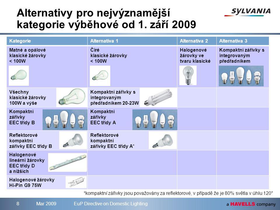 Mar 2009EuP Directive on Domestic Lighting8 Alternativy pro nejvýznamější kategorie výběhové od 1.