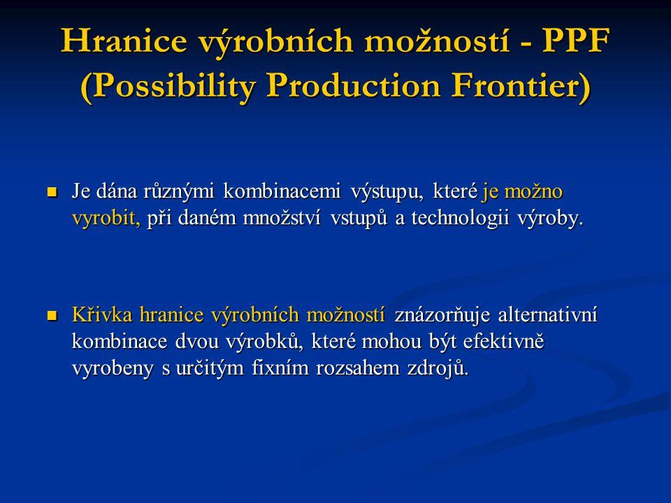 Hranice výrobních možností - PPF (Possibility Production Frontier) Je dána různými kombinacemi výstupu, které je možno vyrobit, při daném množství vst