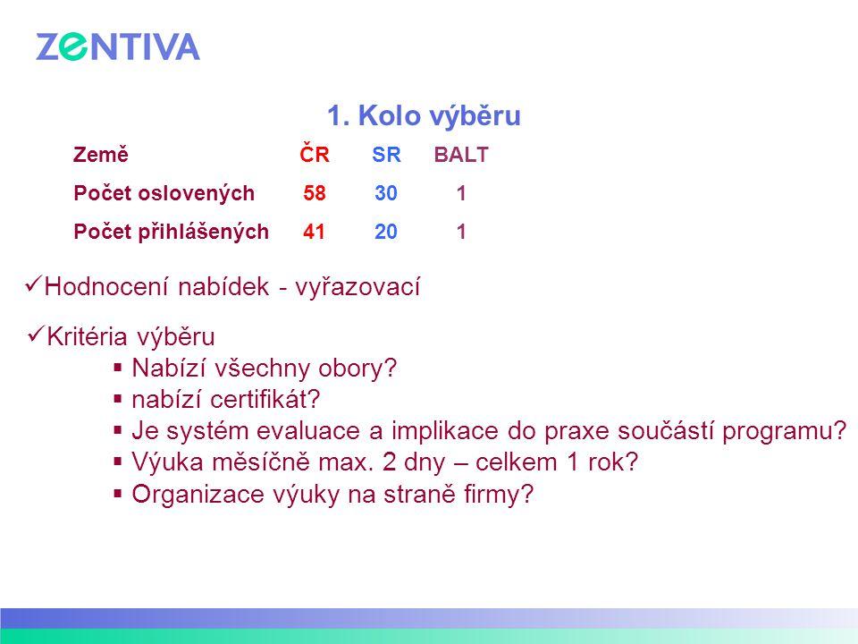 1. Kolo výběru ČR 58 41 SR 30 20 BALT 1 Země Počet oslovených Počet přihlášených Hodnocení nabídek - vyřazovací Kritéria výběru  Nabízí všechny obory