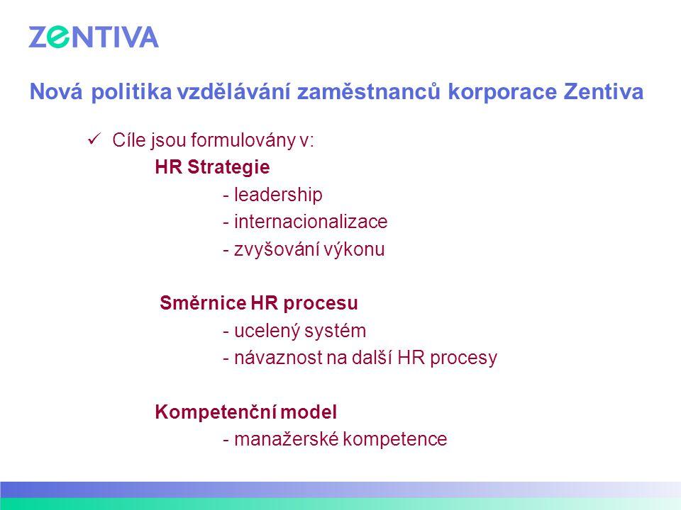 Nová politika vzdělávání zaměstnanců korporace Zentiva Cíle jsou formulovány v: HR Strategie - leadership - internacionalizace - zvyšování výkonu Směr