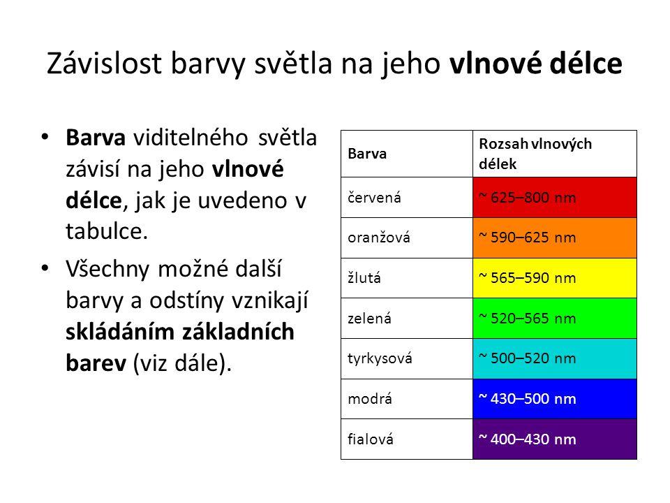 Závislost barvy světla na jeho vlnové délce Barva viditelného světla závisí na jeho vlnové délce, jak je uvedeno v tabulce.