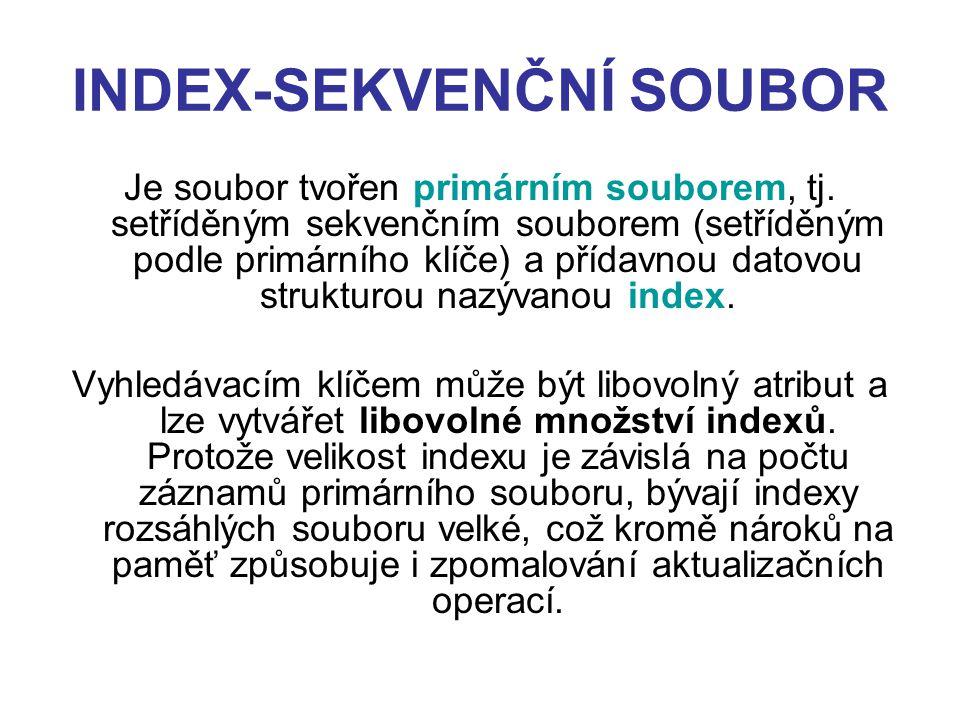 INDEX-SEKVENČNÍ SOUBOR Je soubor tvořen primárním souborem, tj. setříděným sekvenčním souborem (setříděným podle primárního klíče) a přídavnou datovou