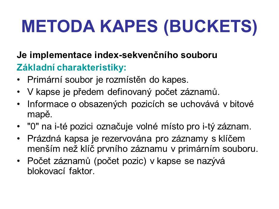 METODA KAPES (BUCKETS) Je implementace index-sekvenčního souboru Základní charakteristiky: Primární soubor je rozmístěn do kapes. V kapse je předem de