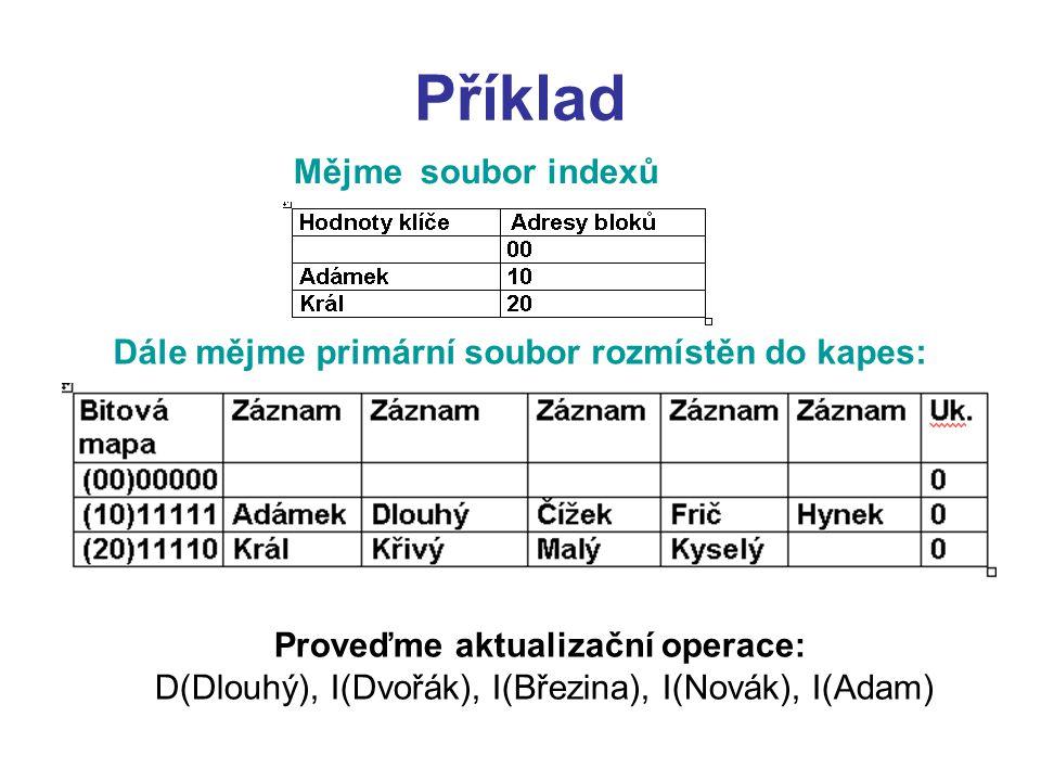 Příklad Mějme soubor indexů Dále mějme primární soubor rozmístěn do kapes: Proveďme aktualizační operace: D(Dlouhý), I(Dvořák), I(Březina), I(Novák),