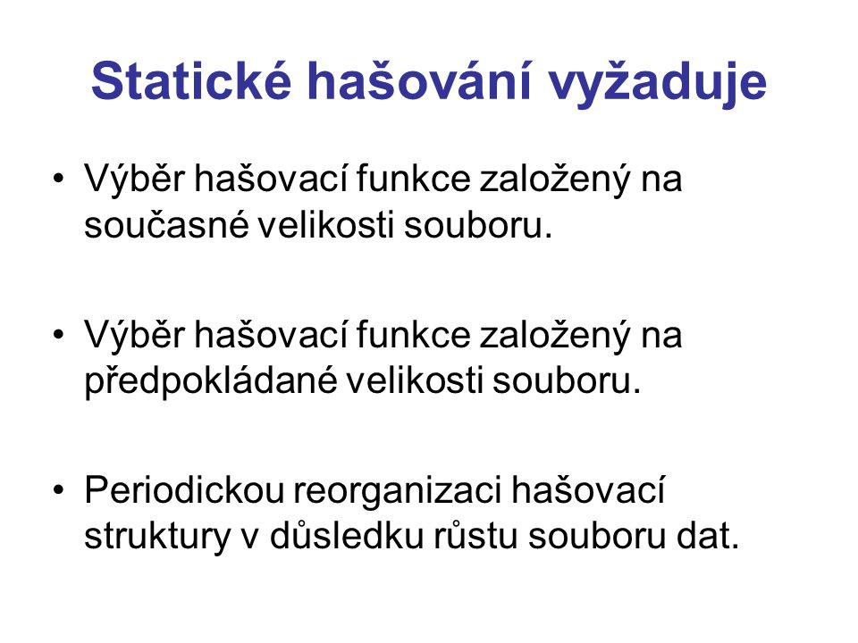 Statické hašování vyžaduje Výběr hašovací funkce založený na současné velikosti souboru. Výběr hašovací funkce založený na předpokládané velikosti sou