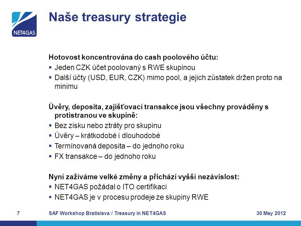 Hotovost koncentrována do cash poolového účtu:  Jeden CZK účet poolovaný s RWE skupinou  Další účty (USD, EUR, CZK) mimo pool, a jejich zůstatek drž