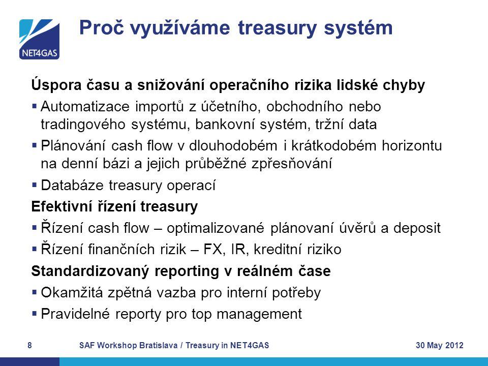 Úspora času a snižování operačního rizika lidské chyby  Automatizace importů z účetního, obchodního nebo tradingového systému, bankovní systém, tržní