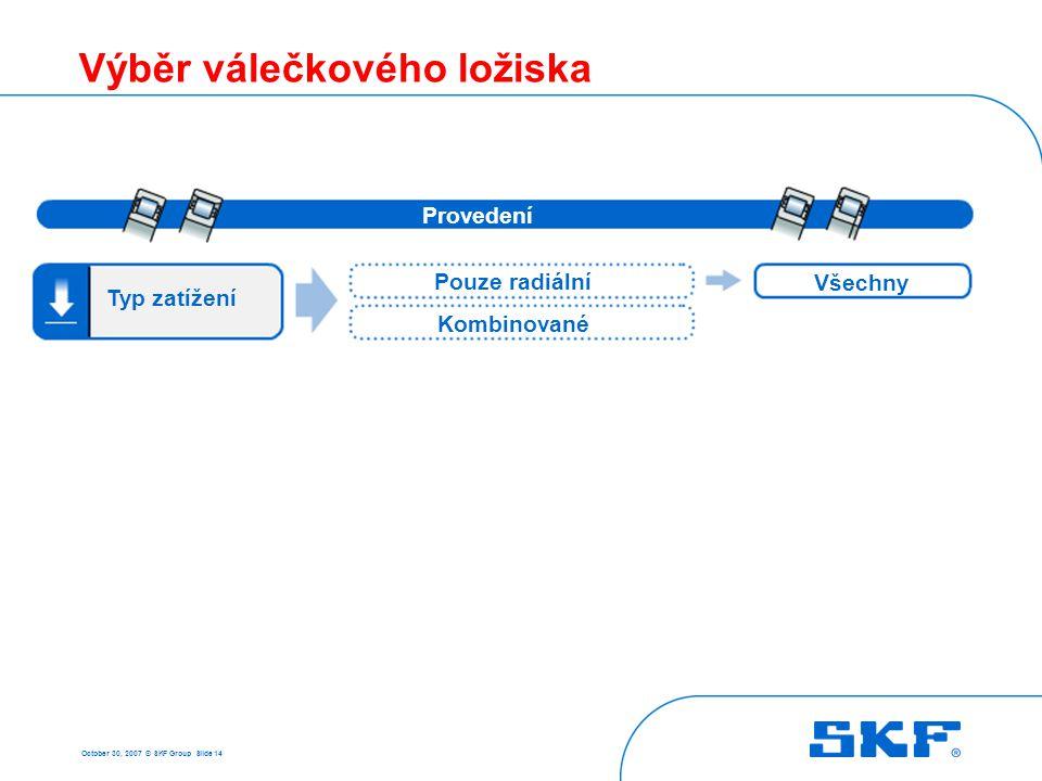 October 30, 2007 © SKF Group Slide 14 Výběr válečkového ložiska Typ zatížení Pouze radiální Kombinované Všechny Provedení ložiska