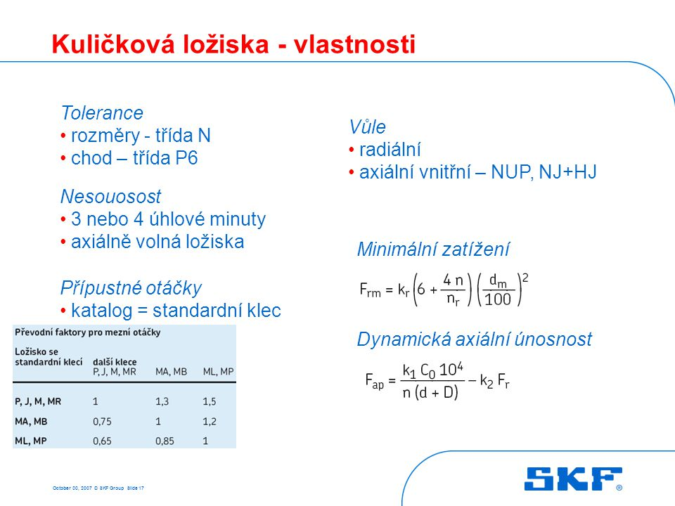 October 30, 2007 © SKF Group Slide 17 Kuličková ložiska - vlastnosti Vůle radiální axiální vnitřní – NUP, NJ+HJ Tolerance rozměry - třída N chod – tří