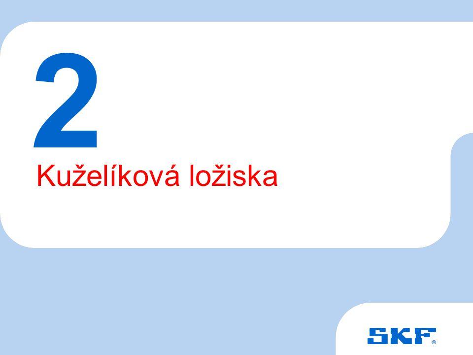 October 30, 2007 © SKF Group Slide 20 2 Kuželíková ložiska
