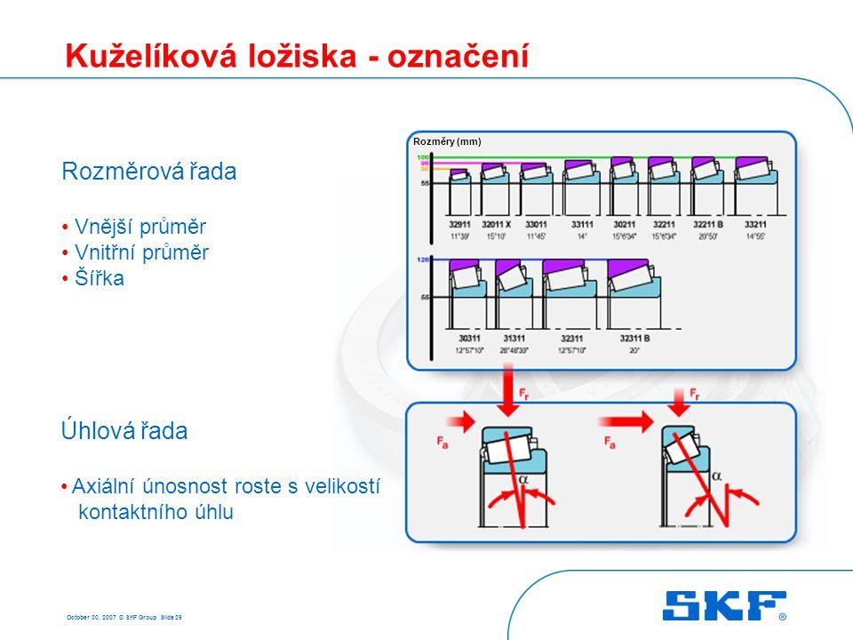 October 30, 2007 © SKF Group Slide 29 Kuželíková ložiska - označení Rozměry (mm) Úhlová řada Axiální únosnost roste s velikostí kontaktního úhlu Rozmě