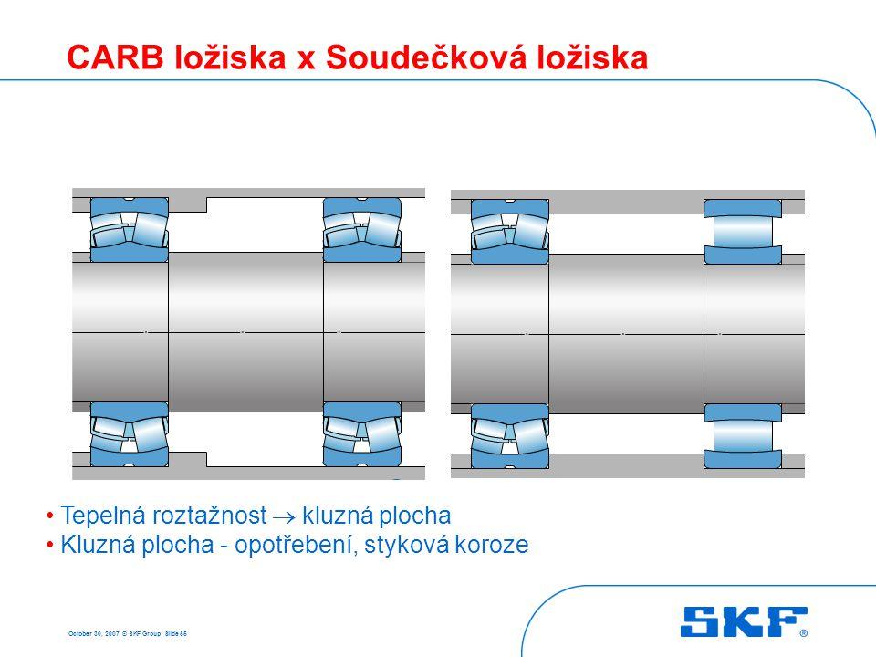 October 30, 2007 © SKF Group Slide 55 CARB ložiska x Soudečková ložiska Tepelná roztažnost  kluzná plocha Kluzná plocha - opotřebení, styková koroze