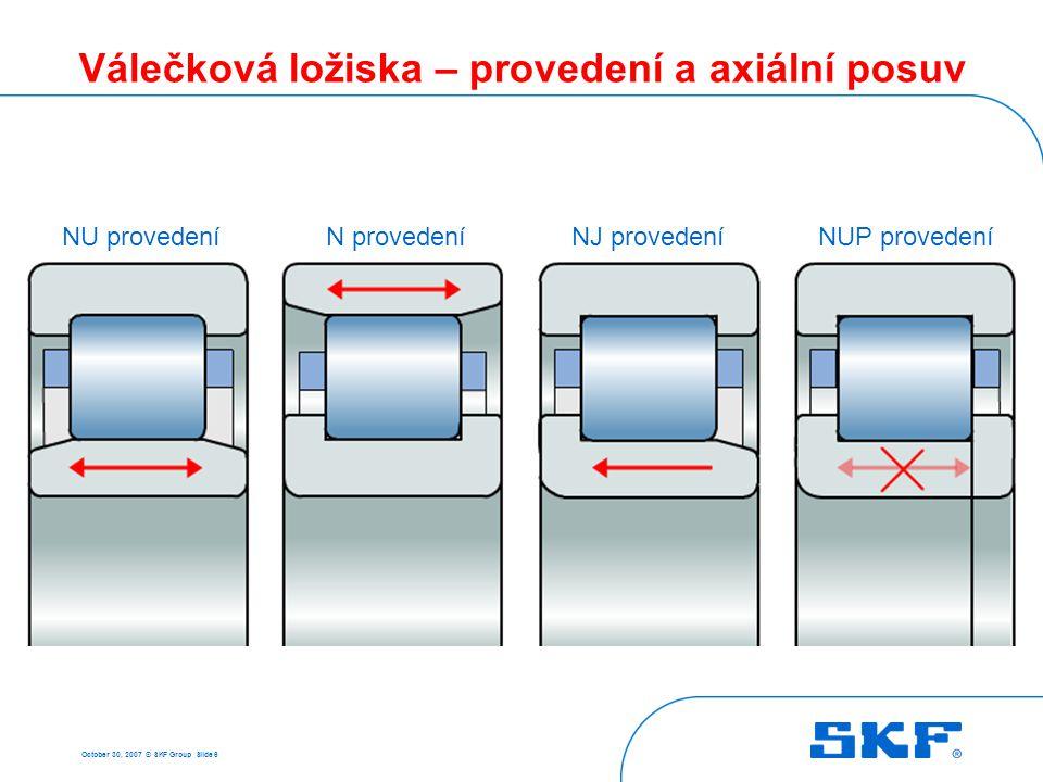 October 30, 2007 © SKF Group Slide 7 Válečková ložiska - oddělitelnost Snadnější montáž Umožňují montáž na oddělených místech Zaměnitelnost