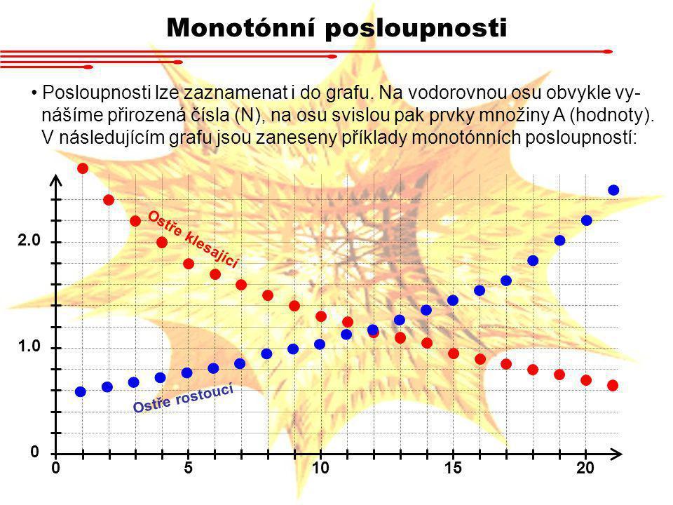 Monotónní posloupnosti Posloupnosti lze zaznamenat i do grafu. Na vodorovnou osu obvykle vy- nášíme přirozená čísla (N), na osu svislou pak prvky množ