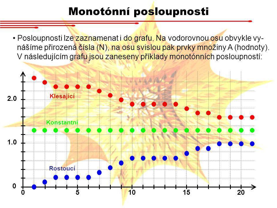 Monotónní posloupnosti 05101520 0 2.0 1.0 Posloupnosti lze zaznamenat i do grafu. Na vodorovnou osu obvykle vy- nášíme přirozená čísla (N), na osu svi
