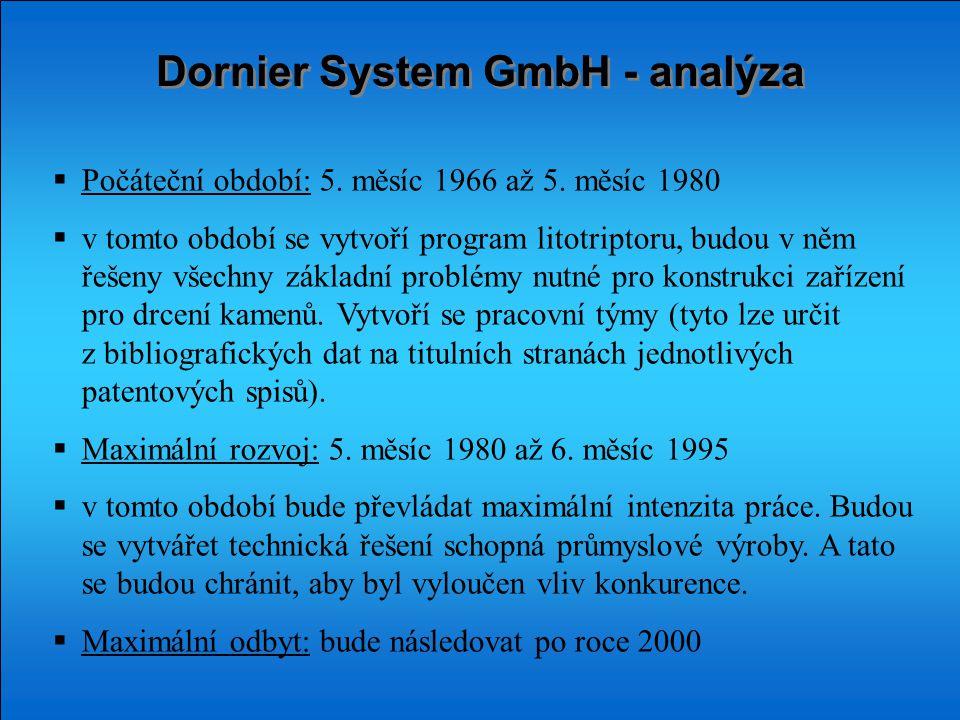 Dornier System GmbH - analýza  Počáteční období: 5.