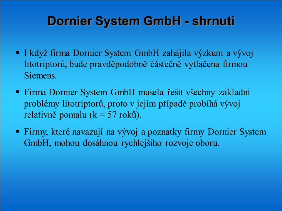 Dornier System GmbH - shrnutí  I když firma Dornier System GmbH zahájila výzkum a vývoj litotriptorů, bude pravděpodobně částečně vytlačena firmou Siemens.
