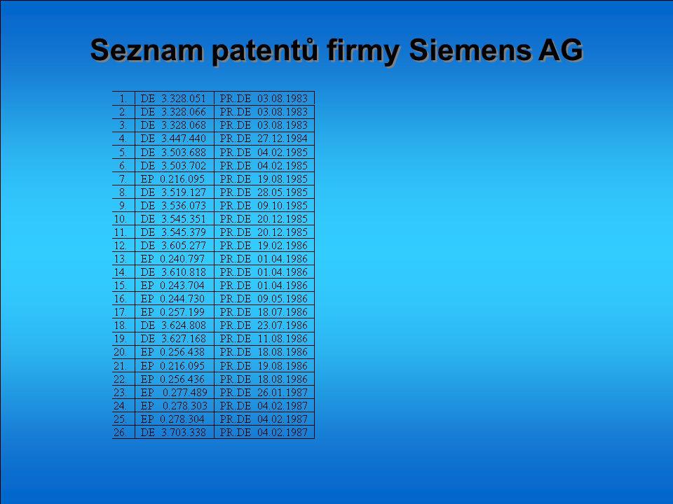 Seznam patentů firmy Siemens AG
