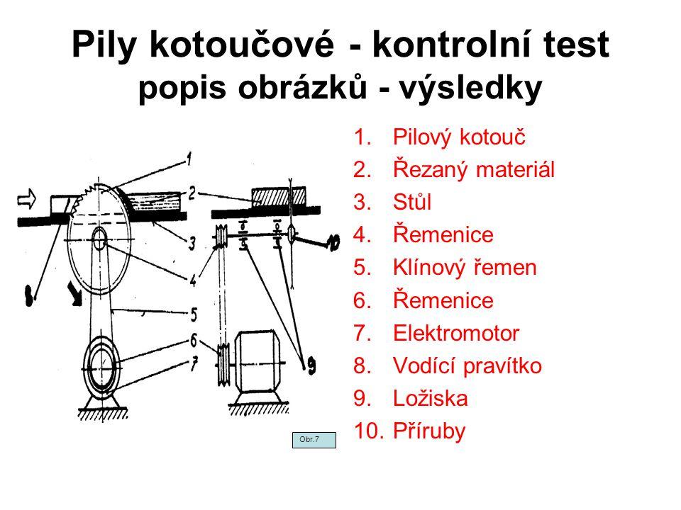 Pily kotoučové - kontrolní test popis obrázků - výsledky 1.Pilový kotouč 2.Řezaný materiál 3.Stůl 4.Řemenice 5.Klínový řemen 6.Řemenice 7.Elektromotor