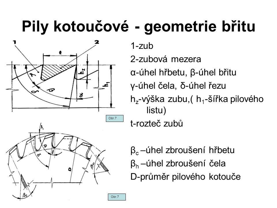 Pily kotoučové - geometrie břitu 1-zub 2-zubová mezera α-úhel hřbetu, β-úhel břitu γ-úhel čela, δ-úhel řezu h z -výška zubu,( h 1 -šířka pilového list