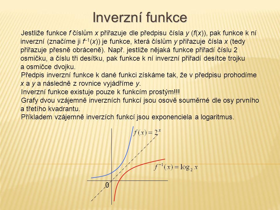 Inverzní funkce Jestliže funkce f číslům x přiřazuje dle předpisu čísla y (f(x)), pak funkce k ní inverzní (značíme ji f –1 (x)) je funkce, která čísl