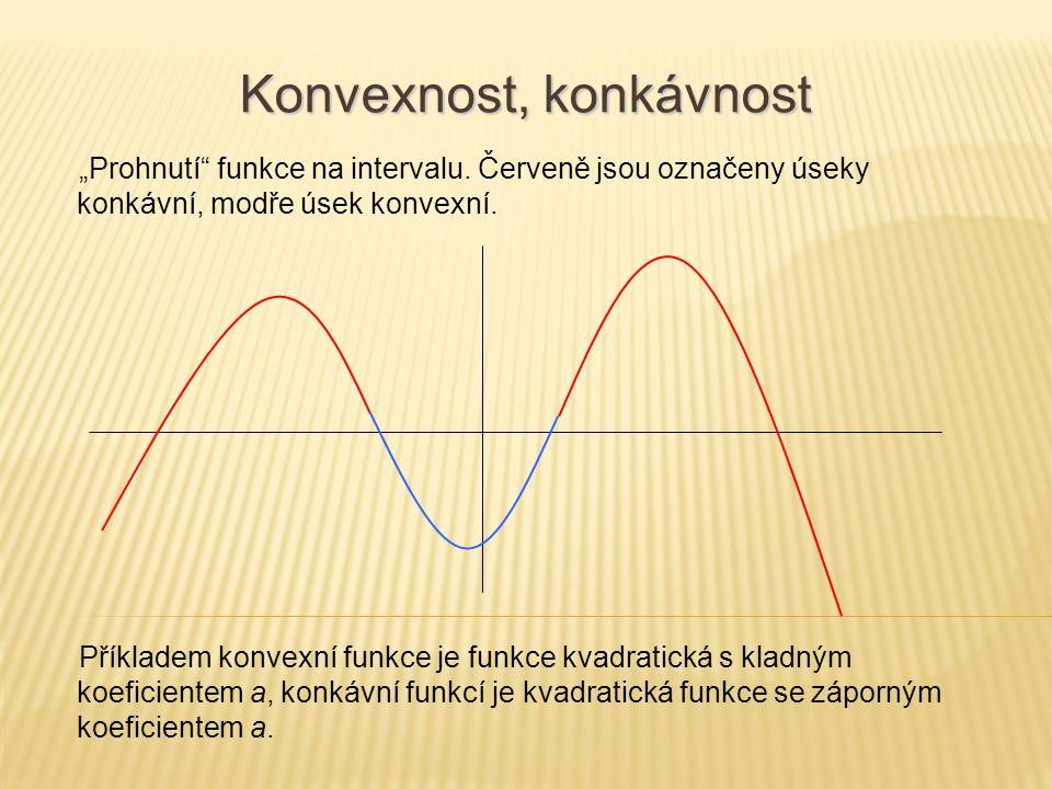 """Konvexnost, konkávnost """"Prohnutí"""" funkce na intervalu. Červeně jsou označeny úseky konkávní, modře úsek konvexní. Příkladem konvexní funkce je funkce"""