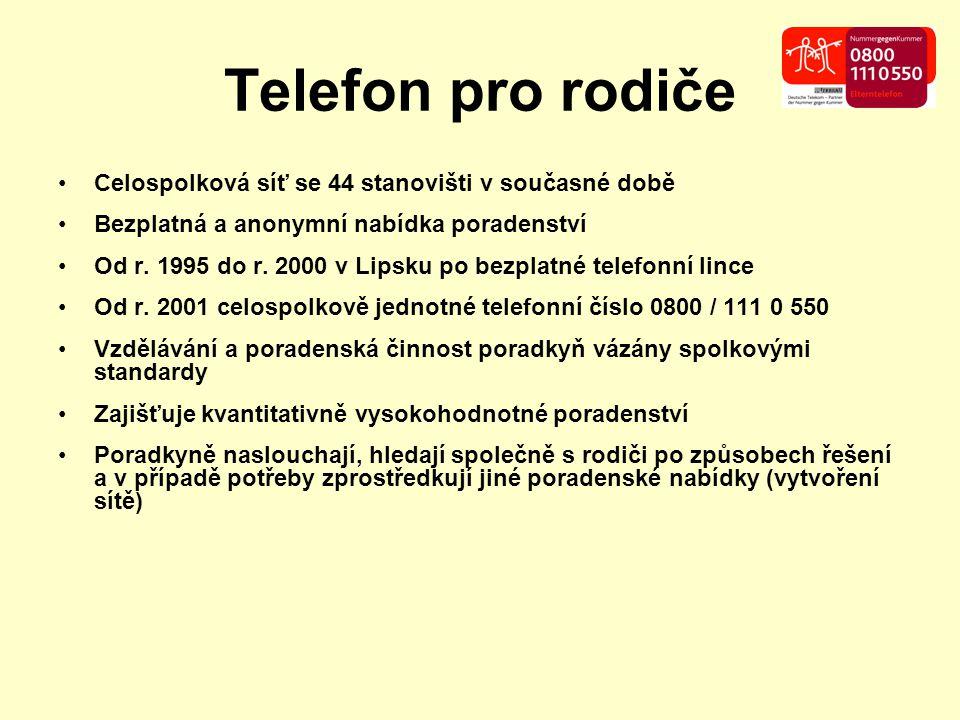 Telefon pro rodiče Celospolková síť se 44 stanovišti v současné době Bezplatná a anonymní nabídka poradenství Od r. 1995 do r. 2000 v Lipsku po bezpla