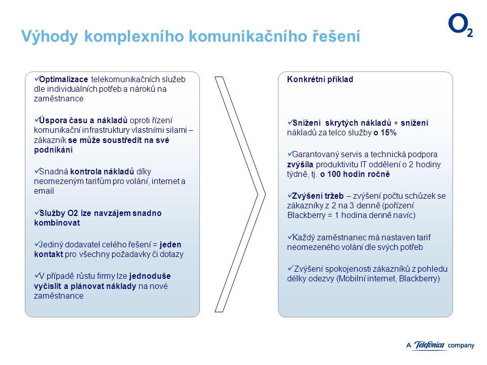 Výhody komplexního komunikačního řešení Optimalizace telekomunikačních služeb dle individuálních potřeb a nároků na zaměstnance Úspora času a nákladů oproti řízení komunikační infrastruktury vlastními silami – zákazník se může soustředit na své podnikání Snadná kontrola nákladů díky neomezeným tarifům pro volání, internet a email Služby O2 lze navzájem snadno kombinovat Jediný dodavatel celého řešení = jeden kontakt pro všechny požadavky či dotazy V případě růstu firmy lze jednoduše vyčíslit a plánovat náklady na nové zaměstnance Konkrétní příklad Snížení skrytých nákladů + snížení nákladů za telco služby o 15% Garantovaný servis a technická podpora zvýšila produktivitu IT oddělení o 2 hodiny týdně, tj.