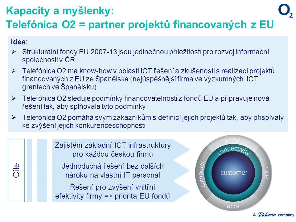 Kapacity a myšlenky: Telefónica O2 = partner projektů financovaných z EU Idea:  Strukturální fondy EU 2007-13 jsou jedinečnou příležitostí pro rozvoj informační společnosti v ČR  Telefónica O2 má know-how v oblasti ICT řešení a zkušenosti s realizací projektů financovaných z EU ze Španělska (nejúspěšnější firma ve výzkumných ICT grantech ve Španělsku)  Telefónica O2 sleduje podmínky financovatelnosti z fondů EU a připravuje nová řešení tak, aby splňovala tyto podmínky  Telefónica O2 pomáhá svým zákazníkům s definicí jejich projektů tak, aby přispívaly ke zvýšení jejich konkurenceschopnosti Zajištění základní ICT infrastruktury pro každou českou firmu Jednoduchá řešení bez dalších nároků na vlastní IT personál Řešení pro zvýšení vnitřní efektivity firmy => priorita EU fondů Cíle