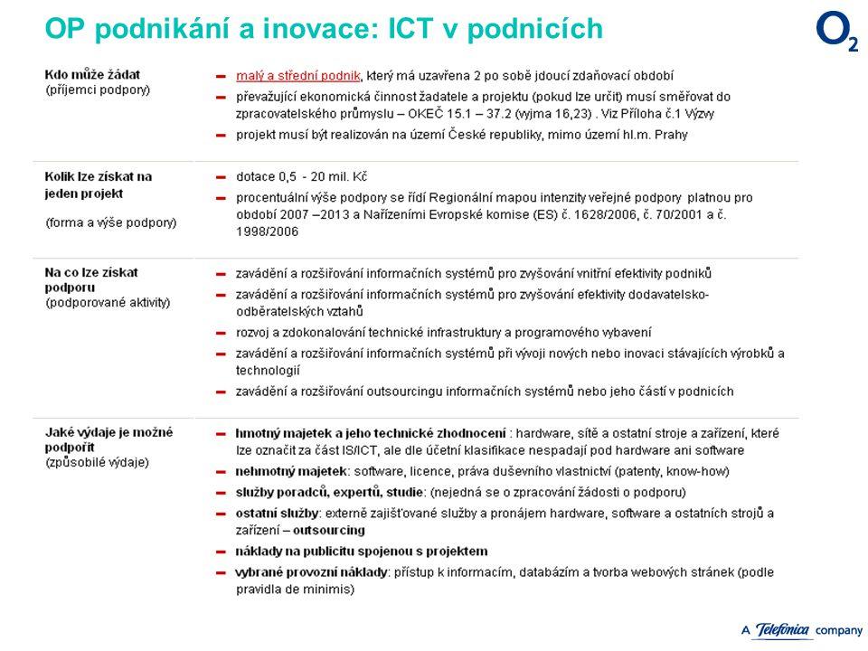 OP podnikání a inovace: ICT v podnicích