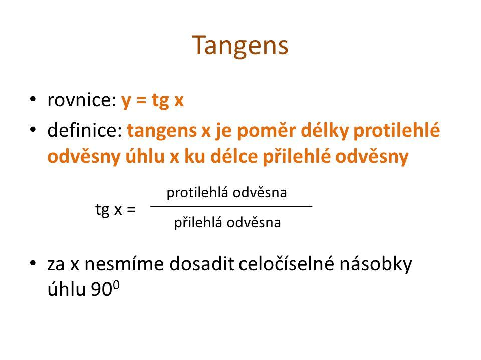 Tangens rovnice: y = tg x definice: tangens x je poměr délky protilehlé odvěsny úhlu x ku délce přilehlé odvěsny za x nesmíme dosadit celočíselné násobky úhlu 90 0 tg x = protilehlá odvěsna přilehlá odvěsna