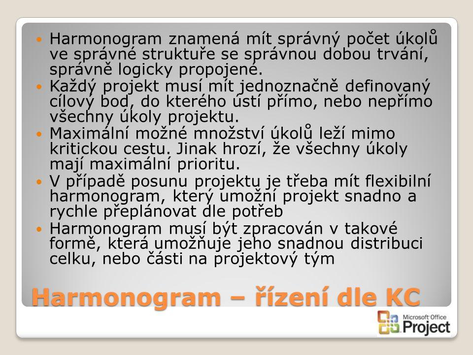 Harmonogram – řízení dle KC Harmonogram znamená mít správný počet úkolů ve správné struktuře se správnou dobou trvání, správně logicky propojené. Každ