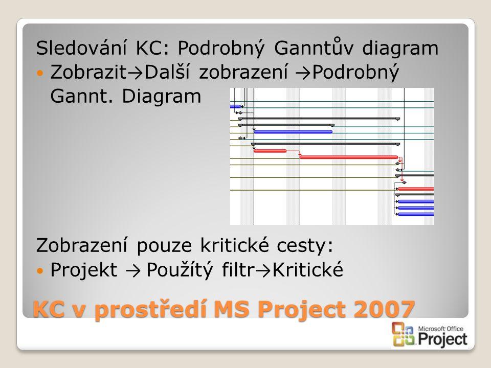 KC v prostředí MS Project 2007 Sledování KC: Podrobný Ganntův diagram Zobrazit → Další zobrazení → Podrobný Gannt. Diagram Zobrazení pouze kritické ce