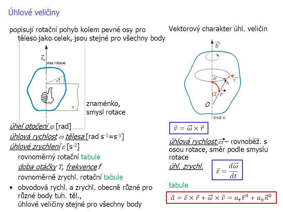 popisují rotační pohyb kolem pevné osy pro těleso jako celek, jsou stejné pro všechny body úhel otočení  [rad] úhlová rychlost  tělesa [rad s -1 =