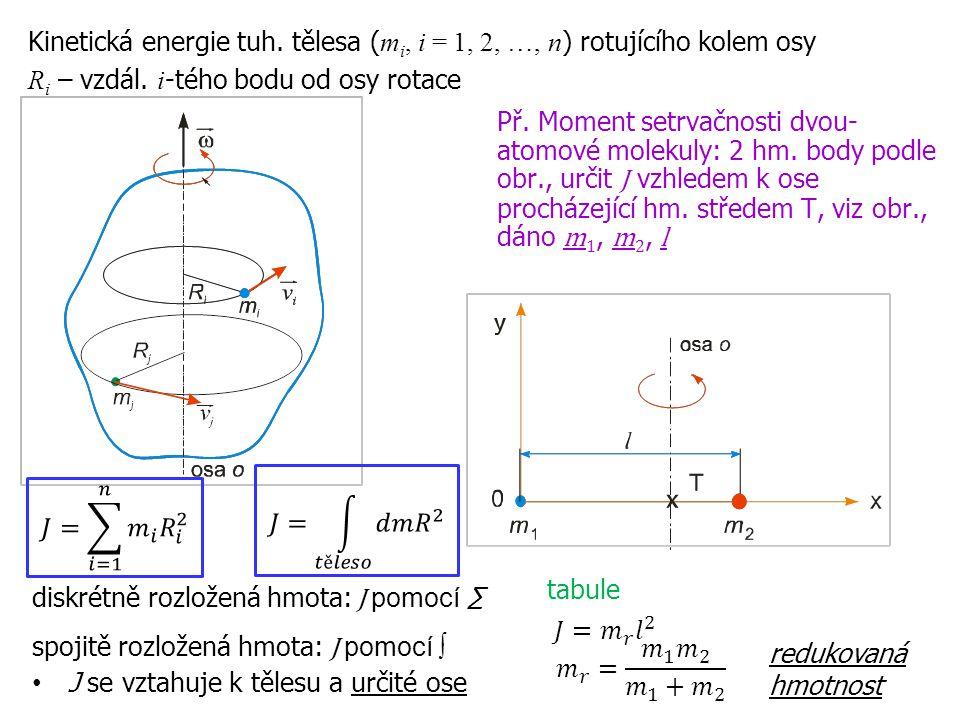 Př. Moment setrvačnosti dvou- atomové molekuly: 2 hm. body podle obr., určit J vzhledem k ose procházející hm. středem T, viz obr., dáno m 1, m 2, l t