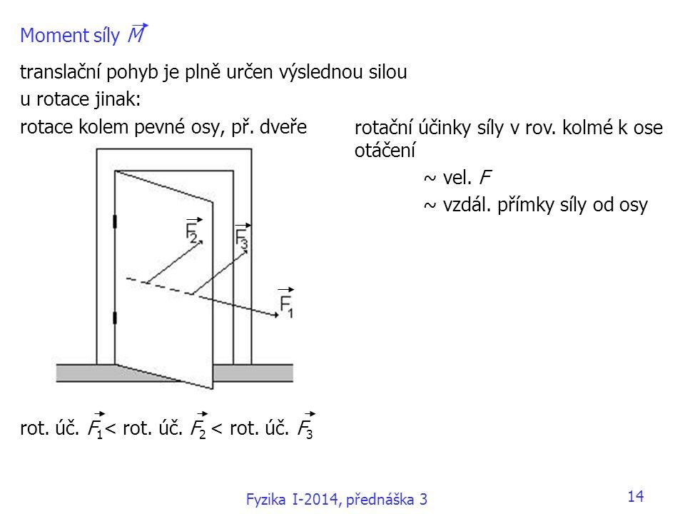 14 Moment síly M translační pohyb je plně určen výslednou silou u rotace jinak: rotace kolem pevné osy, př. dveře rot. úč. F 1 < rot. úč. F 2 < rot. ú