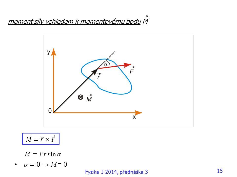 moment síly vzhledem k momentovému bodu M Fyzika I-2014, přednáška 3 15  = 0 → M = 0