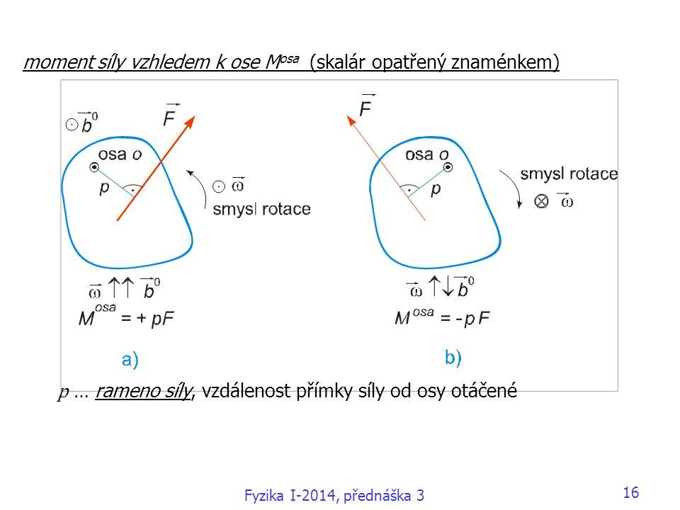 moment síly vzhledem k ose M osa (skalár opatřený znaménkem) Fyzika I-2014, přednáška 3 16 p … rameno síly, vzdálenost přímky síly od osy otáčené