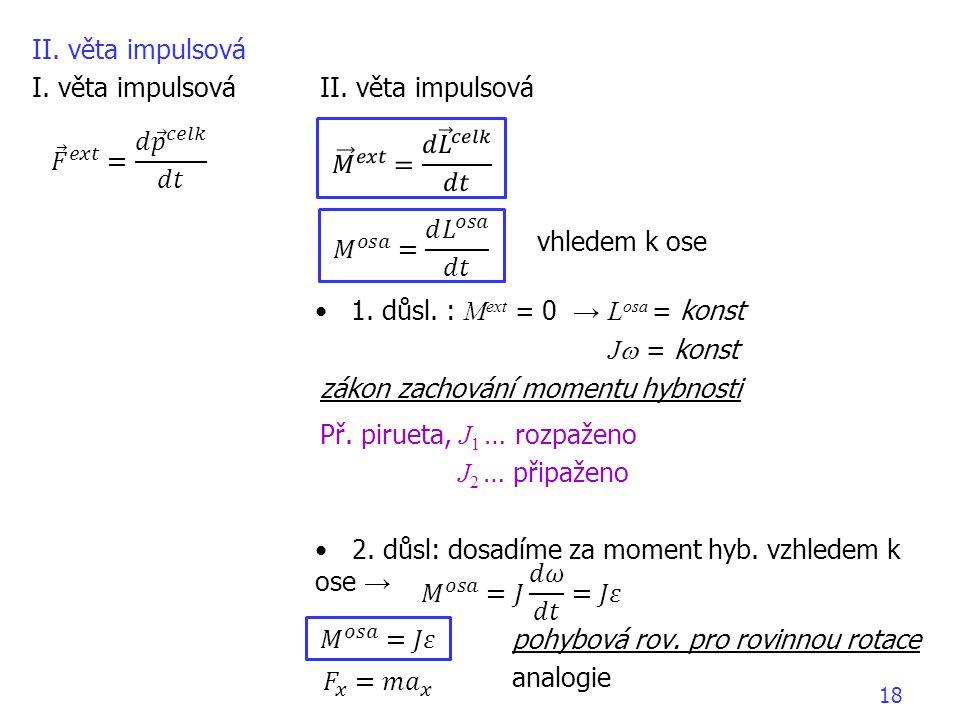 18 II. věta impulsová I. věta impulsová II. věta impulsová vhledem k ose 1. důsl. : M ext = 0 → L osa = konst J  = konst zákon zachování momentu hybn