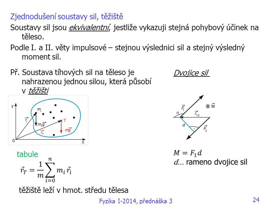 Fyzika I-2014, přednáška 3 24 Zjednodušení soustavy sil, těžiště Soustavy sil jsou ekvivalentní, jestliže vykazuji stejná pohybový účinek na těleso. P