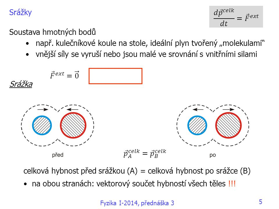 """5 Srážky Soustava hmotných bodů např. kulečníkové koule na stole, ideální plyn tvořený """"molekulami"""" vnější síly se vyruší nebo jsou malé ve srovnání s"""