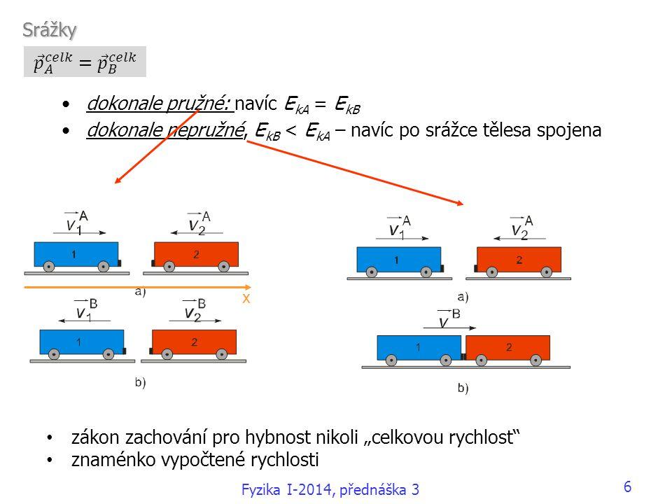 """6 Srážky dokonale pružné: navíc E kA = E kB dokonale nepružné, E kB < E kA – navíc po srážce tělesa spojena x zákon zachování pro hybnost nikoli """"celk"""