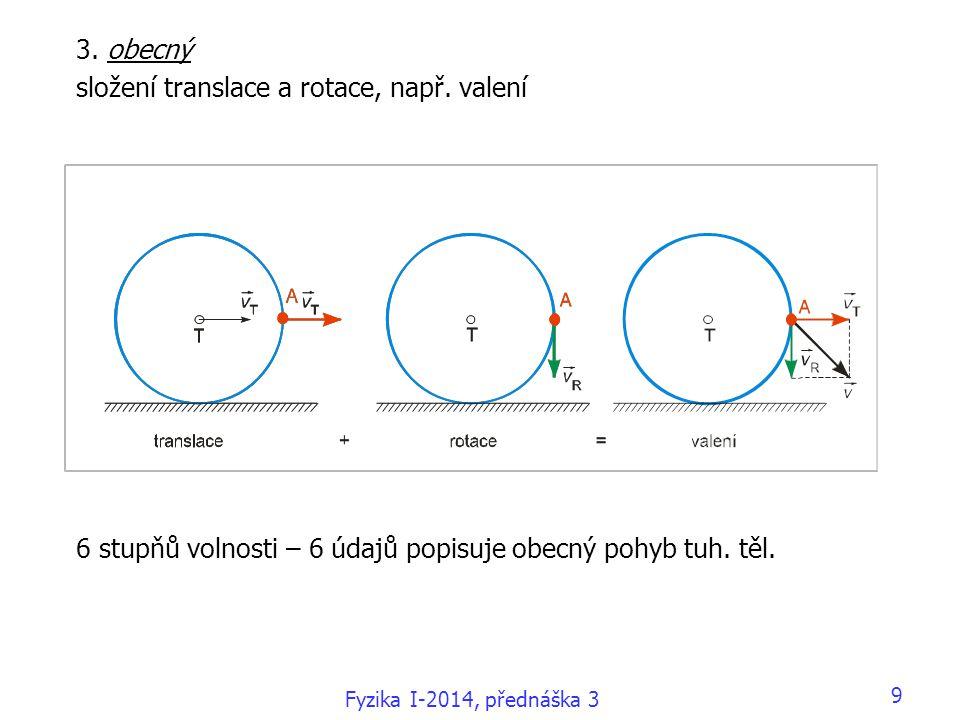 Fyzika I-2014, přednáška 3 9 3. obecný složení translace a rotace, např. valení 6 stupňů volnosti – 6 údajů popisuje obecný pohyb tuh. těl.