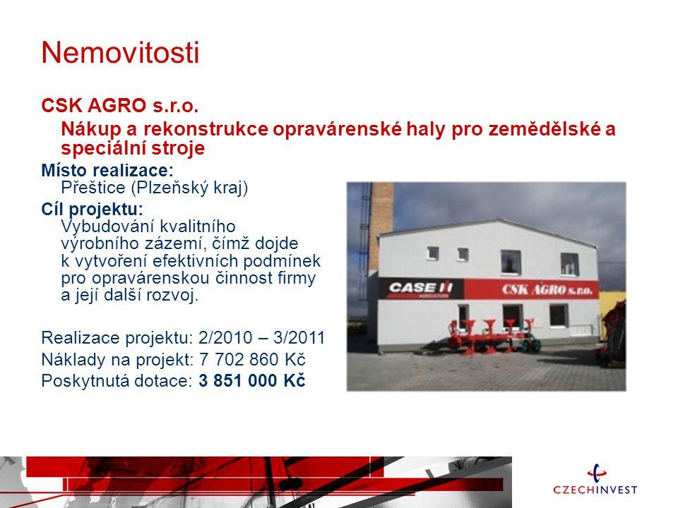Nemovitosti CSK AGRO s.r.o.