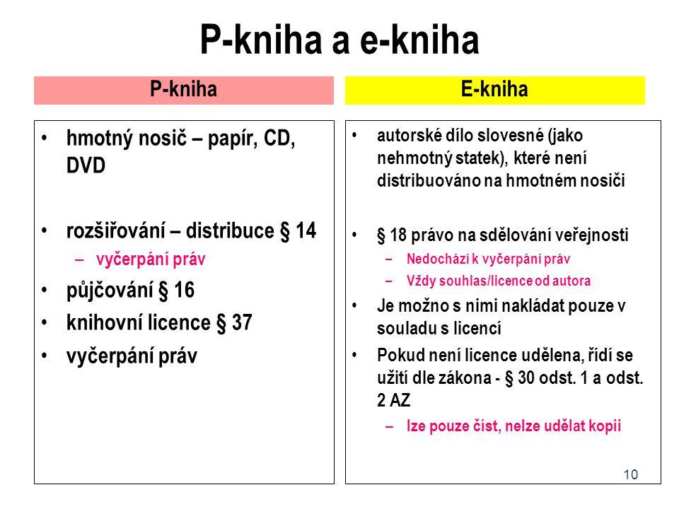 P-kniha a e-kniha P-kniha hmotný nosič – papír, CD, DVD rozšiřování – distribuce § 14 – vyčerpání práv půjčování § 16 knihovní licence § 37 vyčerpání